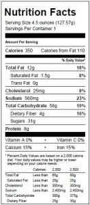 Bran Muffin Nutritionals