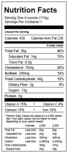 Cranberry Pecan Scone Nutritionals