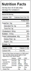 HBD Cake Nutritionals 10.12.15