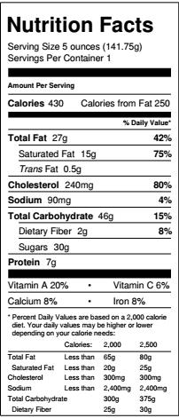 madagascarnutritionals