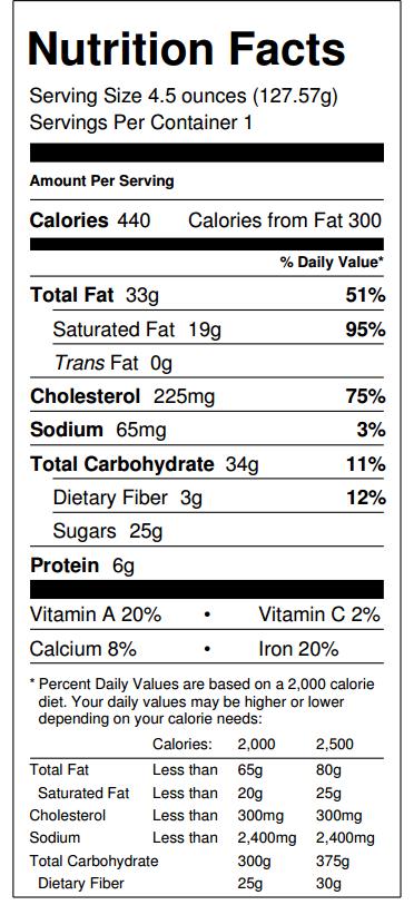 raspberrycharrlotenutritionals