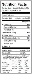 Zesty Lemon Nutritionals 10.12.15