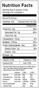 Orange Chocolate Chip Muffins Nutritional 10.12.15